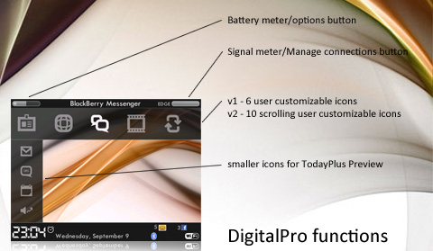 FunctionsDigitalPro